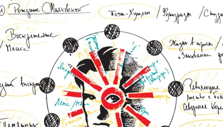 «ВМаяковский» — экспериментальный художественный фильм-исследование личности великого поэта, природы творчества и тайны времени…